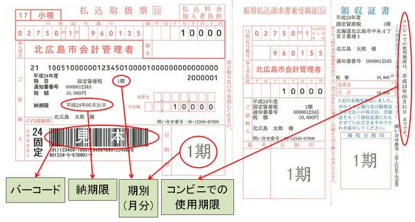 納付書(払い込み取扱票)には税目、期別、金額、納期限、コンビニでの使用期限が記載されています。